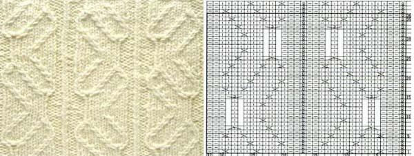 Mustre za pletenje br. 3