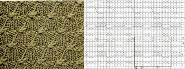 Mustre pletenje 3