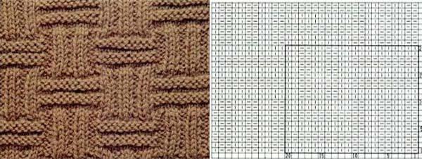 Mustre pletenje - Pletenje i heklanje